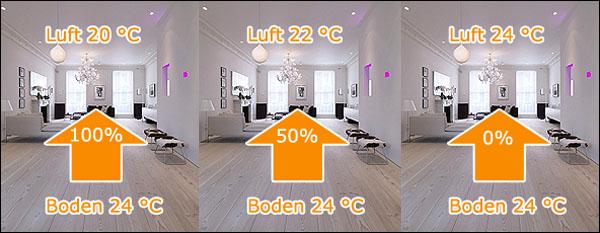 Designer Len Günstig designer len günstig 28 images sanviro mit k 252 chenrollen